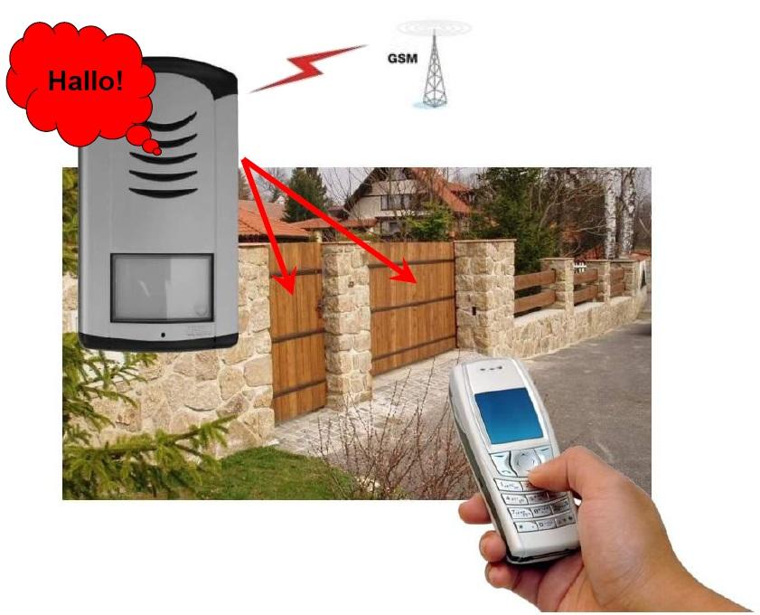 Alphatech GSM domofon