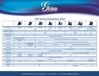 Grandstream-GXP-tabela
