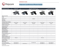 Polycom-conference-phone-guide
