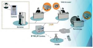 IP domofon