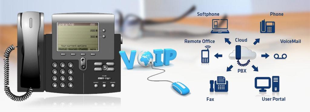 Prikaz sestave VoIP javnega telefonskega sistema
