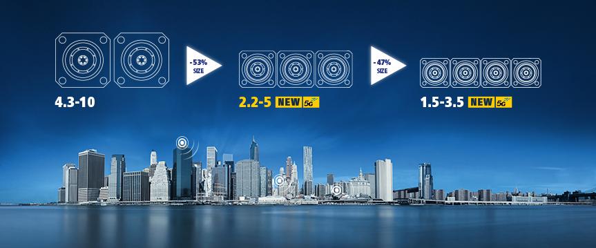 Nove serije koaksialnih konektorjev 2.2-5 in 1.5-3.5